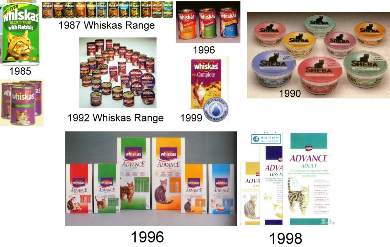 BRITISH CAT FOOD BRANDS - A HISTORY